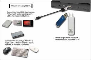 Pandora as a USB host